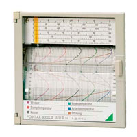 POINTAX 6000L2 is a microprocessor controlled point recorder.